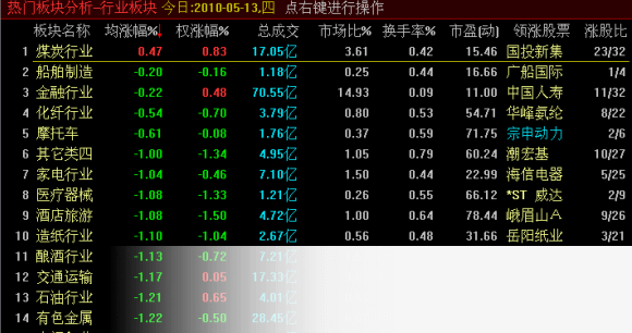 中原证券网上交易集成版